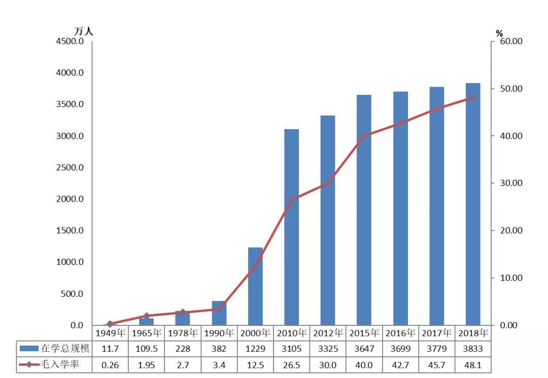 WWW_7799S_COM_19万人,比上年减少7799人;职业高中教职工33.